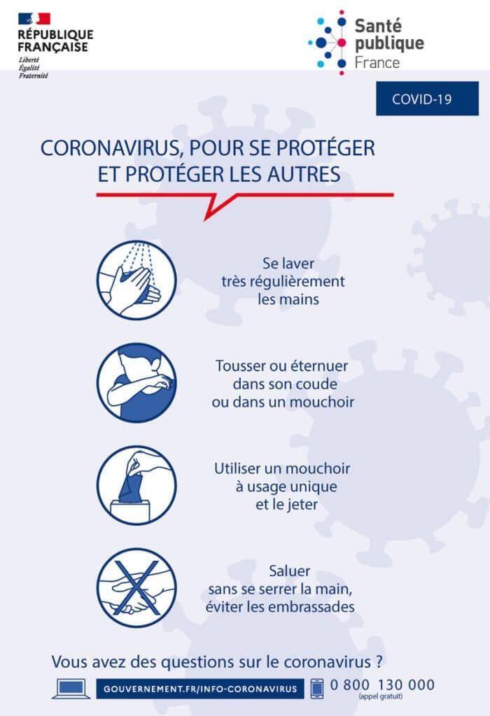 Coronavirus : mesures de protection